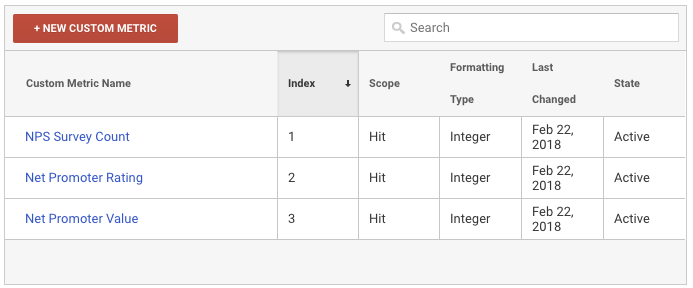 Example of completed Metrics